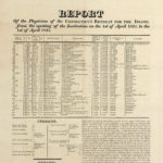 Report of the Retreat for the Insane, 1825